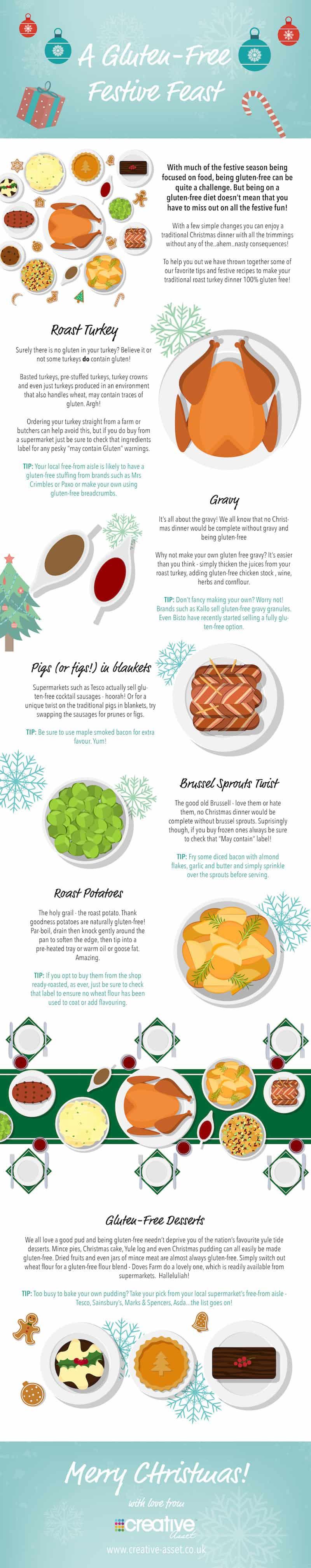 Gluten Free Christmas Infographic